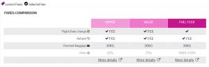 Thai Airways - Economy Fare class comparison